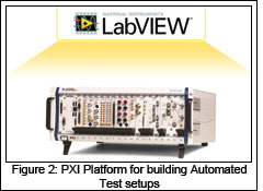 NI-Figure-2-(PXI-System)